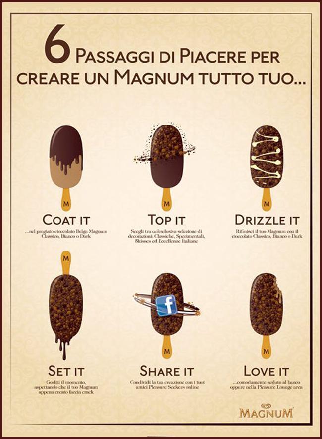 Tweedot blog magazine - Magnum Pleasure Temporary Store Milano