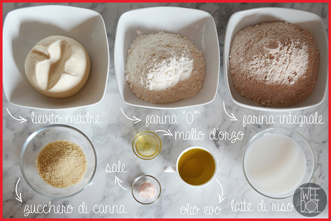 Tweedot blog magazine - Ingredienti naturali per preparare le fette biscottate in casa